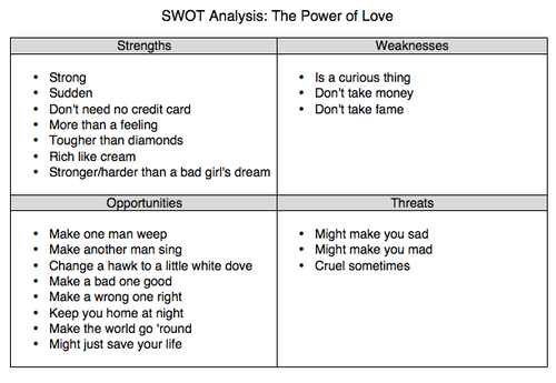 swot analysis on toms View swot analysis for toms from bus330- pr 330 at ashford university 1 marketing plan: product identification and swot analysis for toms dawn cordero bus330.